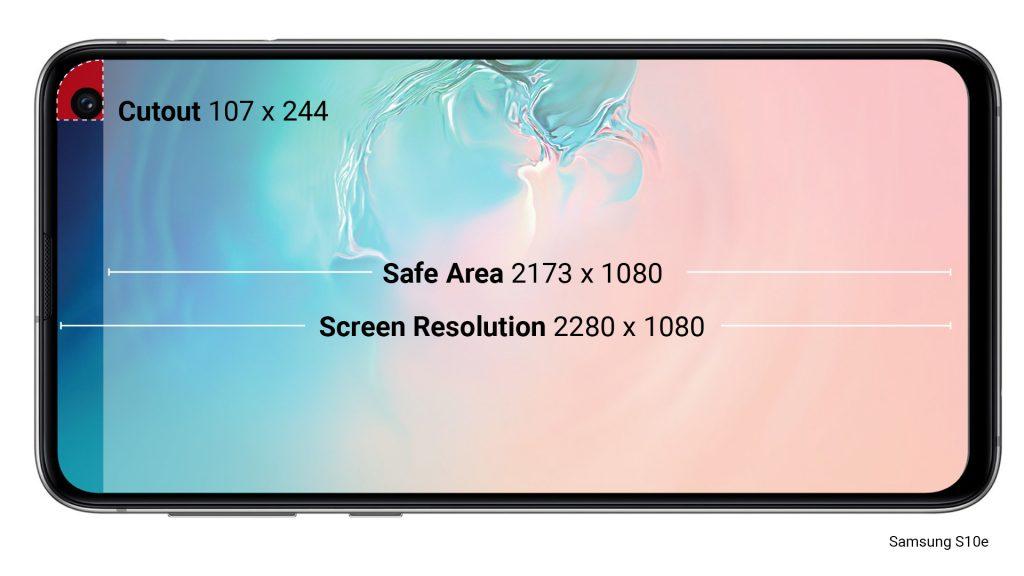 eabadd96ad746 ... تحديد لحجم الشاشة التي يمكن عرض اللعبة عليها من غير قص منها من خلال  خاصية Screen.cutouts ، وهذه الميزة ستكون مفيدة مع الهواتف الجديدة مثل  Samsung S10e .